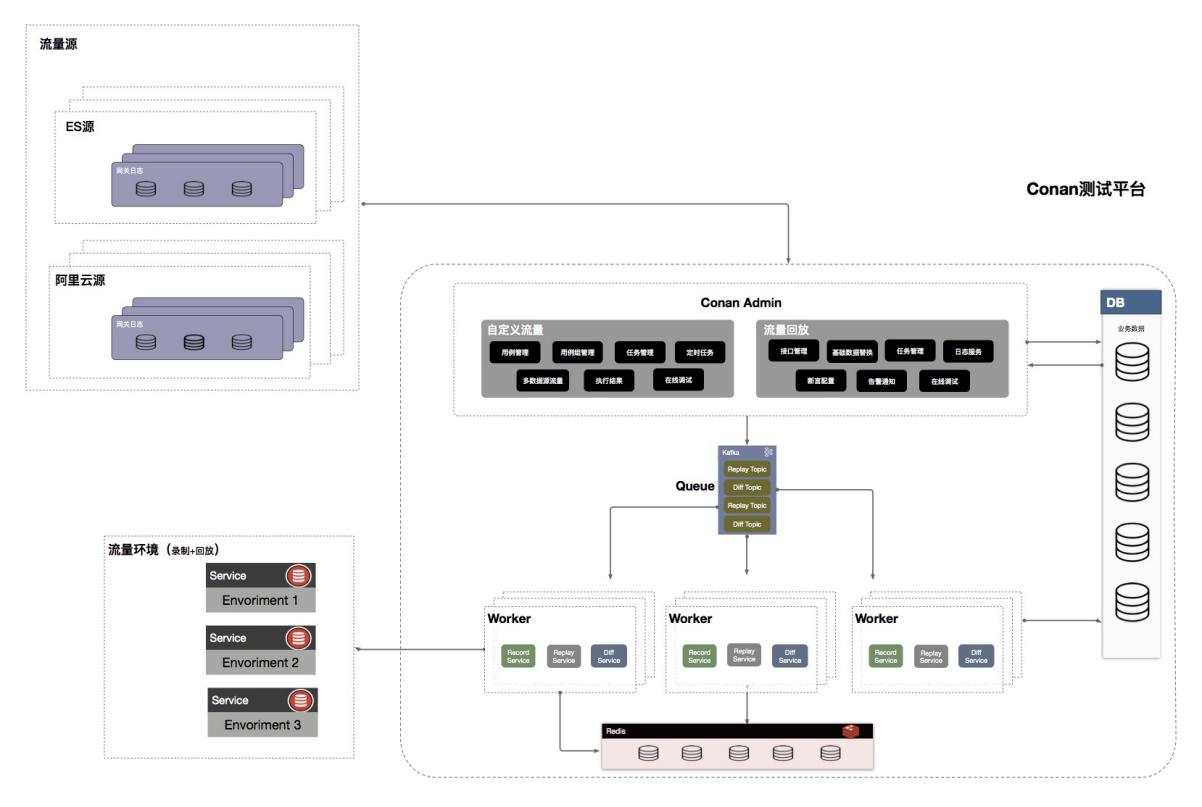 后端技术架构.png