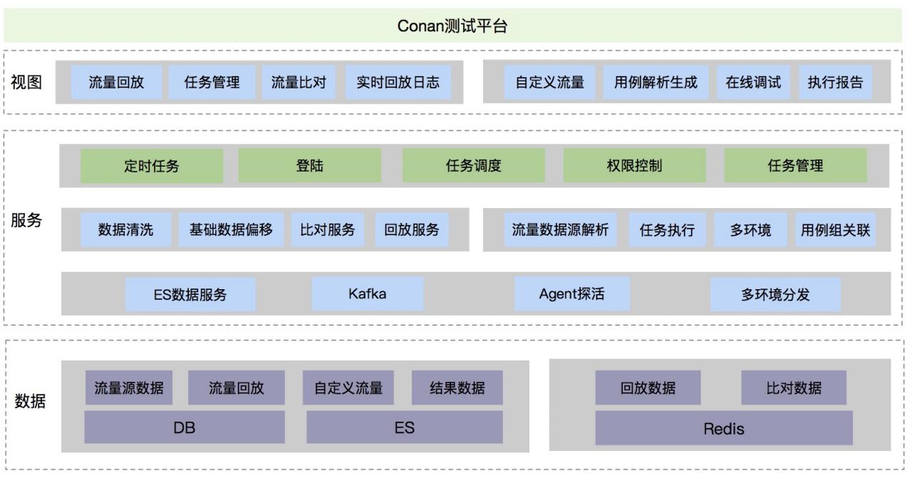 后端业务架构.png